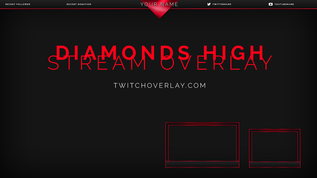 Angular Stream Overlay - Twitch Overlay